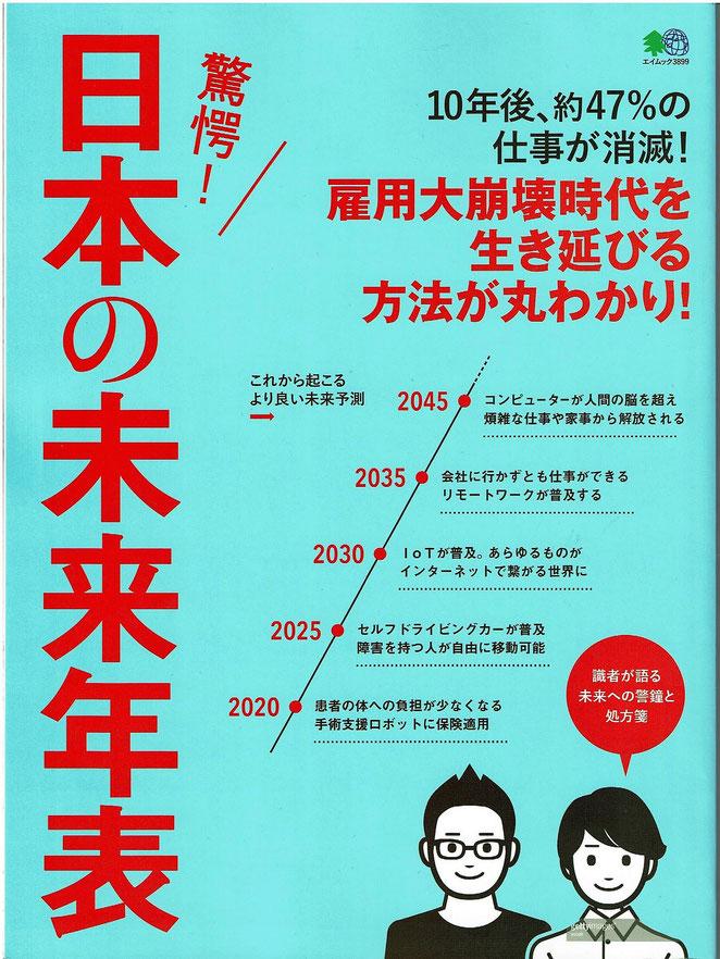 日本の未来年表