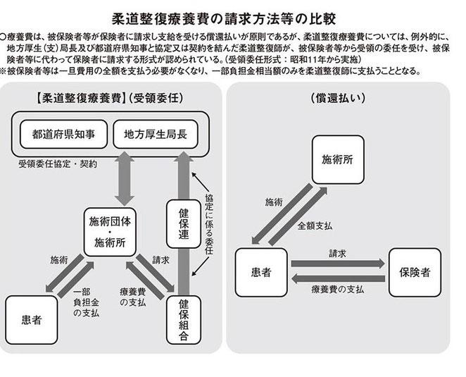 けんぽれんホームページより 健保ニュース2020年6月上旬号⑤