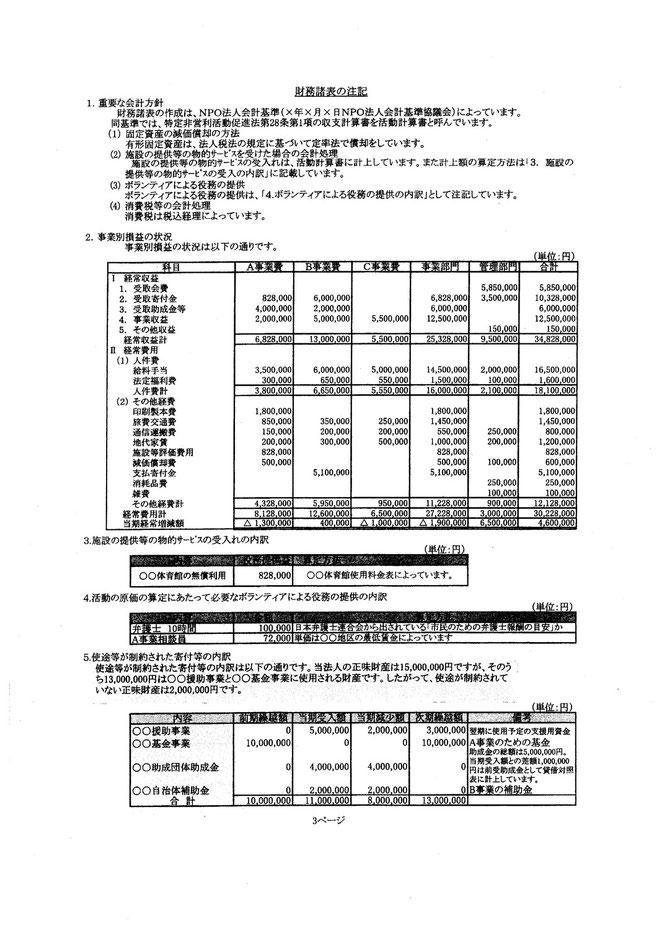 財務諸表の注記