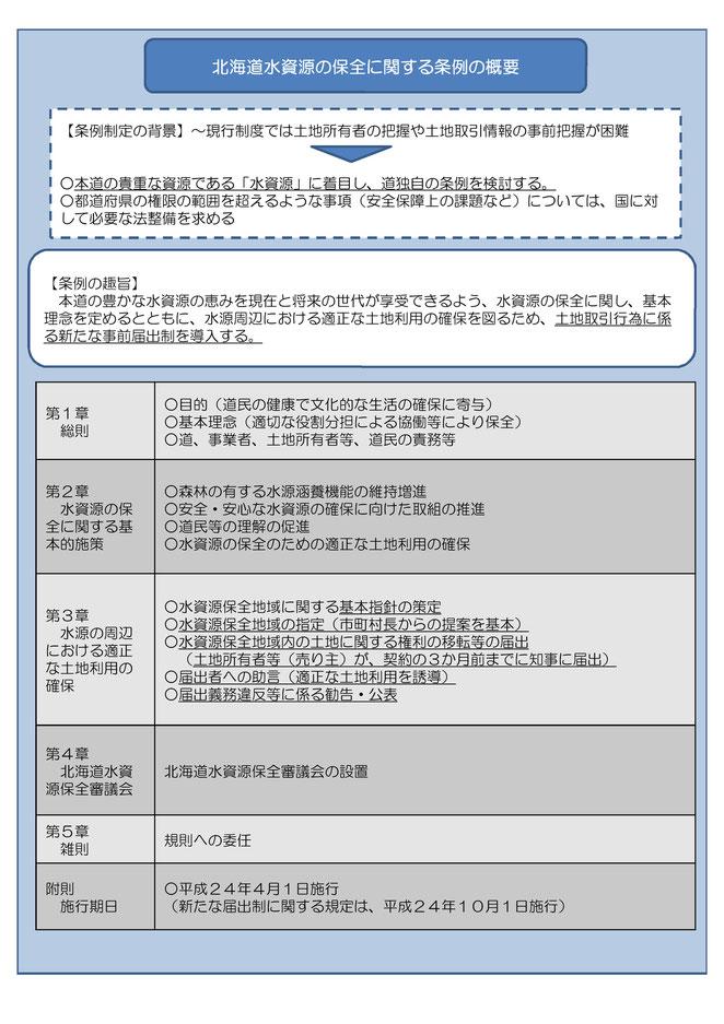 (北海道HPより)