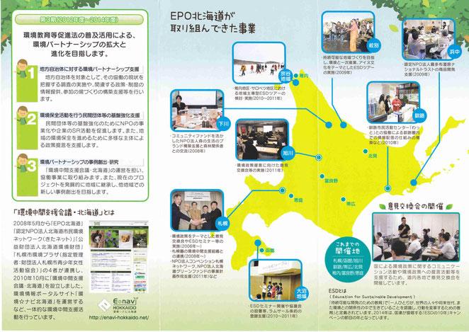 EPO北海道パンフレット裏↑