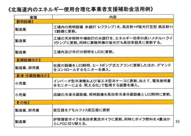 6月10日温対法説明会配布資料抜粋