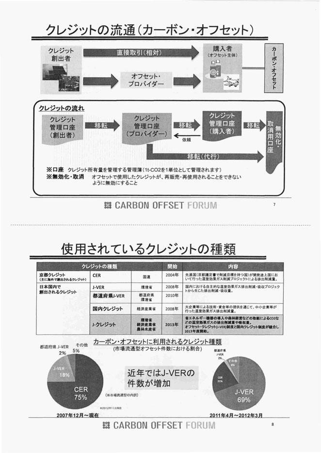 資料1-1 p4