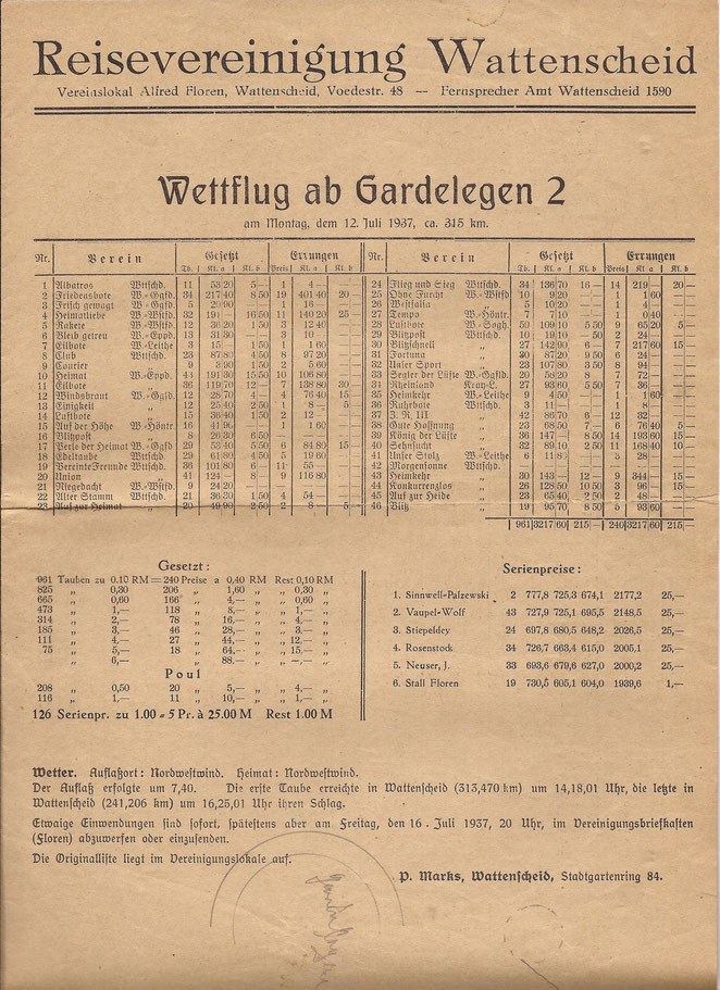 Auch  1937 wurde schon viel Geld gespielt!!