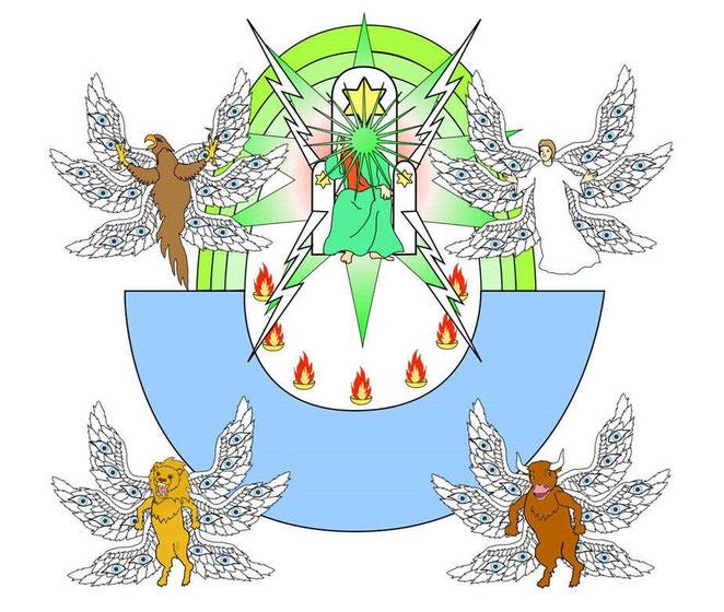 Autour du trône de Dieu, l'un des 4 êtres vivants ressemble à un lion, le 2ème à un taureau, le 3ème a le visage d'un homme et le 4ème ressemble à un aigle qui personnifient les qualités ou attributs de Dieu : l'Amour, la Puissance, la Justice, la sagesse