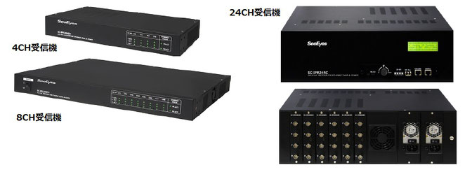 PoE IPカメラ ネットワークカメラ用 同軸ケーブル 長距離 受信機(4CH/8CH/24CH) 本体写真