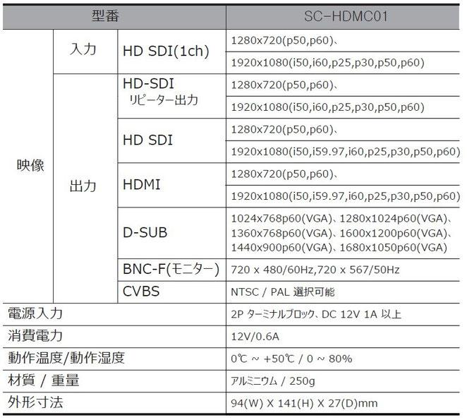 SC-HDMC01  仕様表