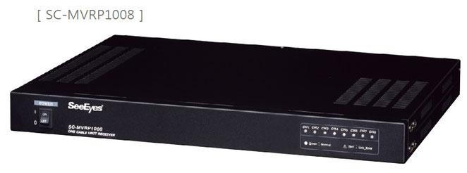 AHDワンケーブル電源重畳ユニット SC-MVRPC1008(8CH受信機)-写真