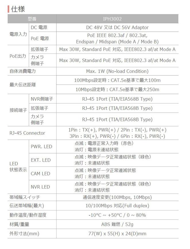 PoE・PoEプラス インジェクター エクステンダー IPH3002 仕様表