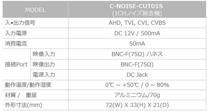 防犯カメラ 横線 電位差 ノイズ 除去 装置 SC-MHR01 仕様表
