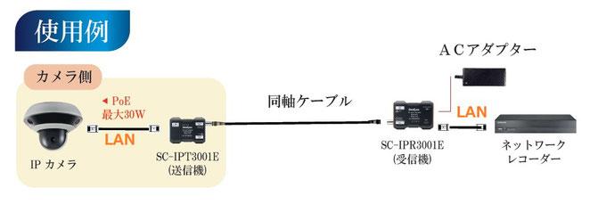 ネットワークカメラ IPカメラ 同軸 長距離伝送機 配線例 写真