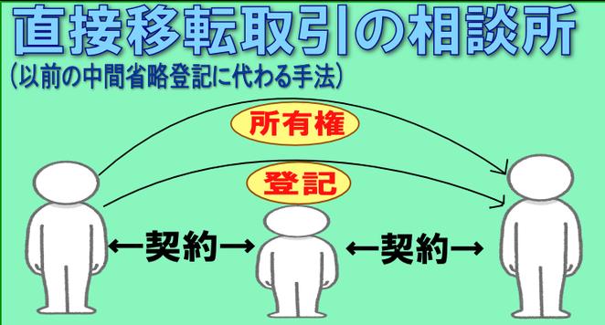 名古屋の中間省略登記・直接移転取引