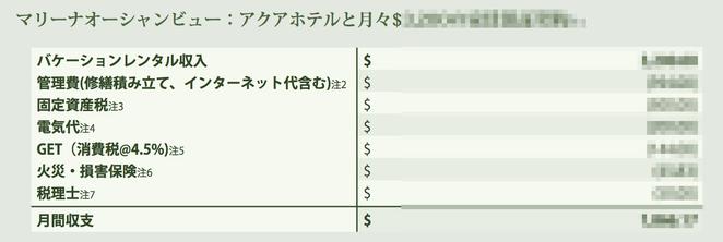 マリーナオーシャンビューの月間収支表