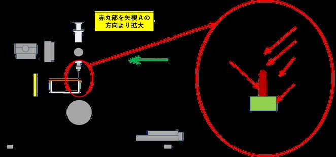 毛髪を断面方向より測定した場合のイメージ図