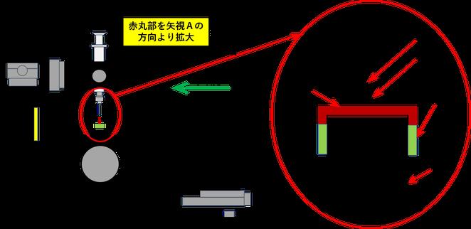 毛髪を側面方向より測定した場合のイメージ図