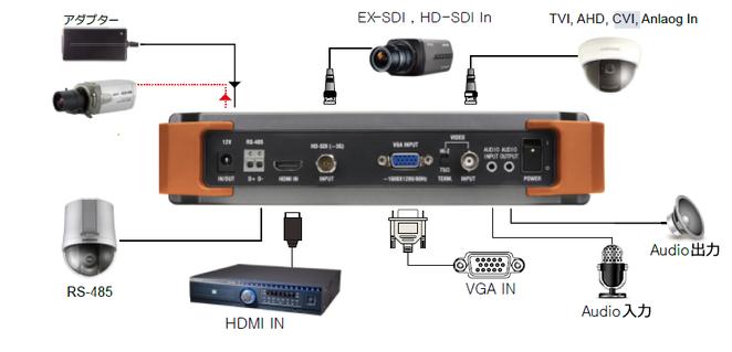 SC-MFM07HD 接続例
