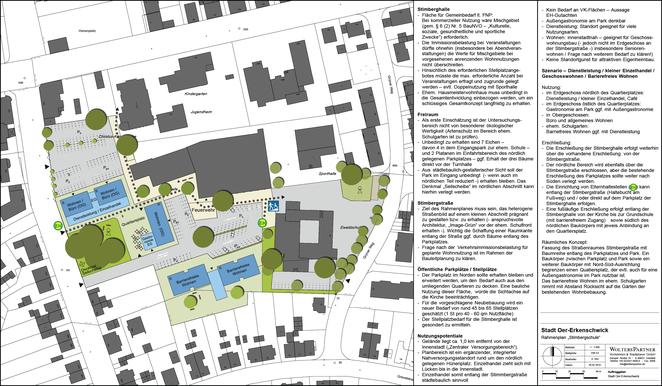 Rahmenplan Stimbergschule erstellt von WoltersPartner (Architekten & Stadtplaner GmbH, Coesfeld) im Auftrag der Stadt Oer-Erkenschwick