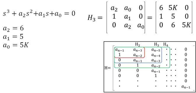 図7 H3行列式の作成