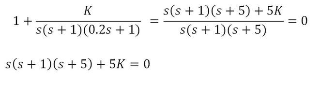 図4 特定方程式