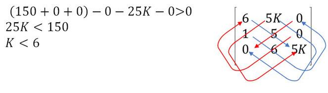 図8 3×3行列式の計算