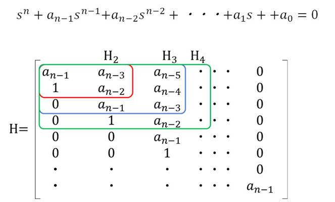 図5 フルビッツの判定で使用する行列の作成