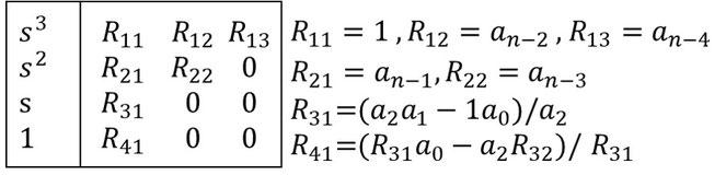 図12 ラウスの係数算出②