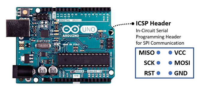 ICSP Header on Arduino Uno