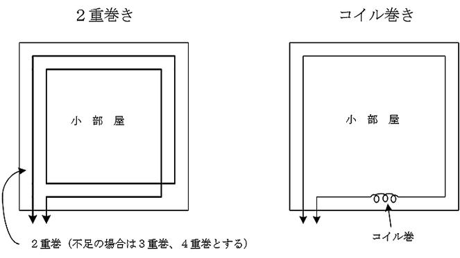 差動式分布型(空気管式)感知器を小部屋に設置する場合の例