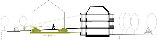 LiNa Geländeschnitt mit Stellplätzen und Carport