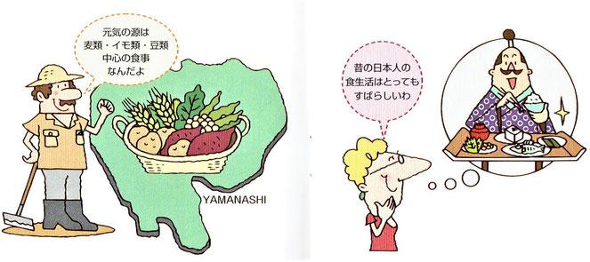 「最も理想的な食事は日本人の元禄時代(江戸中期)以前の食事である」