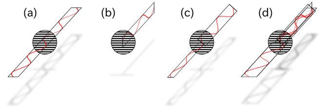 Skizze zum Effekt von Polarisationsfiltern