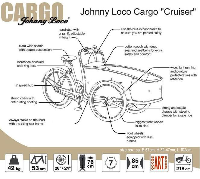 Johnny Loco Cargo / eCargo Spezifikationen im Überblick