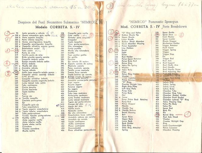 La liste des pièces