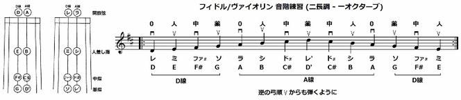 バイオリン 音階練習 初心者