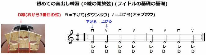 バイオリン 音の出し方 基本練習