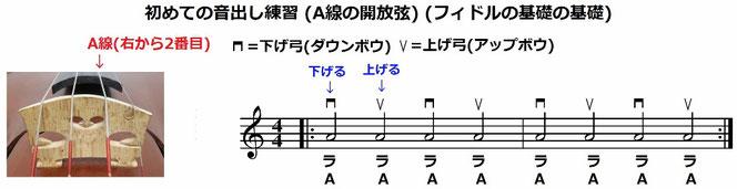 バイオリン 初心者 基本練習