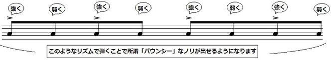 アイリッシュ フィドル 楽譜