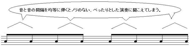アイリッシュ音楽 楽譜