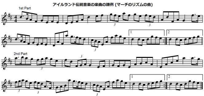 フィドル ヴァイオリン 楽譜