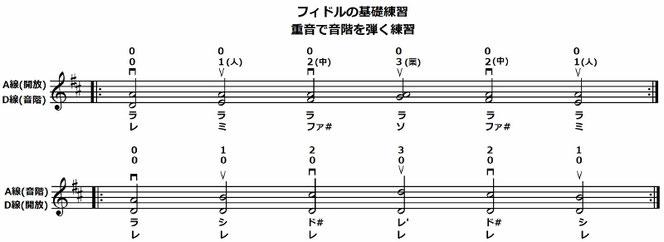 バイオリン 重音 音階 練習