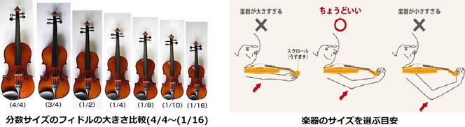 分数サイズ バイオリン フィドル