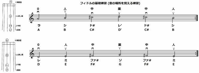 バイオリン 初心者 基礎 練習