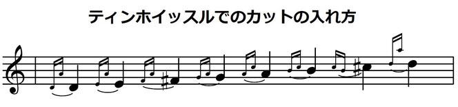 ティンホイッスル 吹き方 装飾音