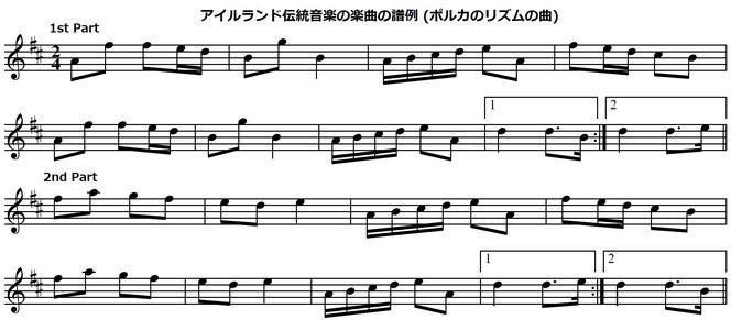 ティンホイッスル 楽譜