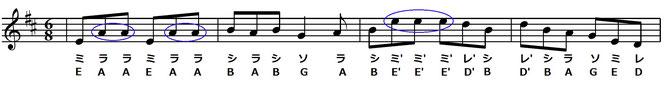 アイリッシュ音楽 楽譜 ジグ