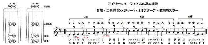バイオリン ボウイング スラ― 音階