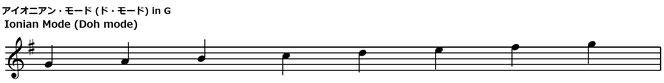 アイリッシュ音楽 音階