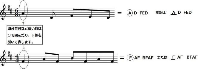 アイリッシュ音楽 譜面