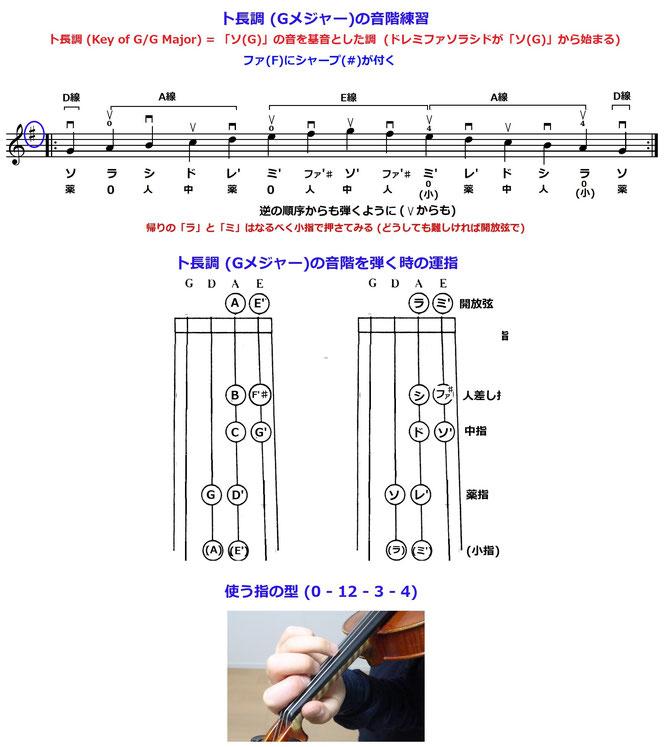 フィドル 音階練習