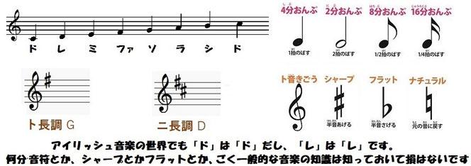 音楽 練習方法 弾き方